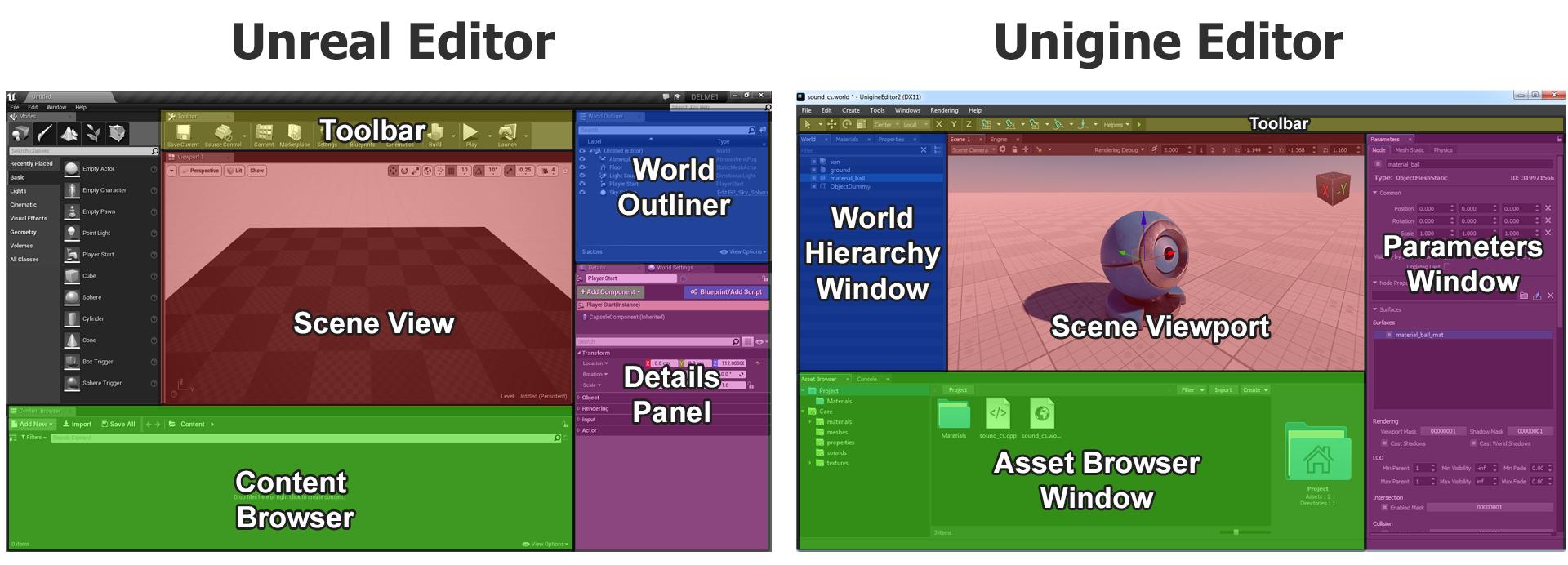 Migrating to Unigine from Unreal Engine - Documentation