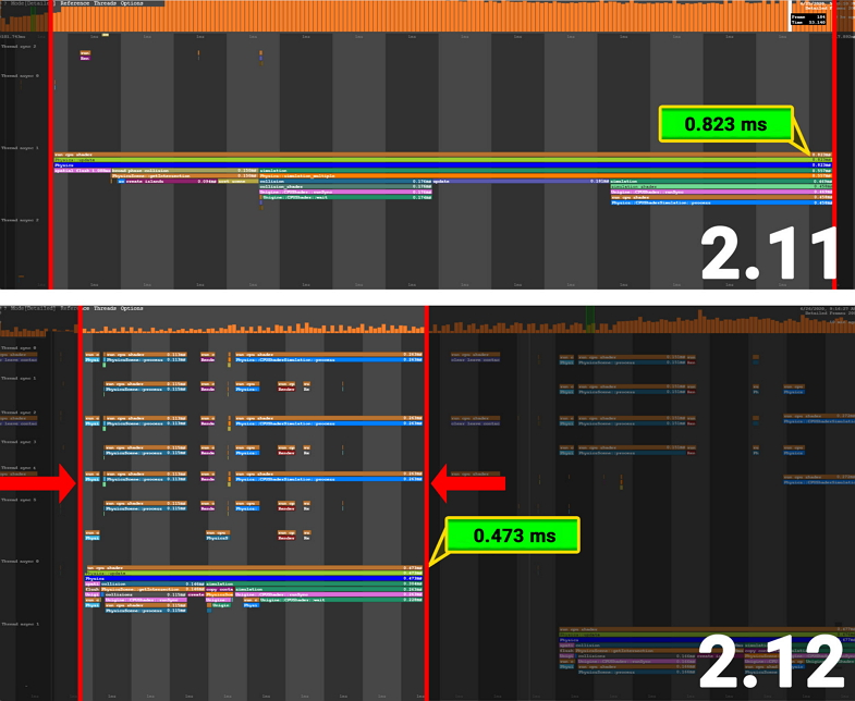 physics perf sm - 现代游戏开发实时3D引擎Unigine 2.12 RELEASED