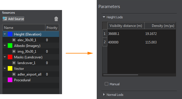 Creating a Geo-Referenced Terrain - Documentation - Unigine Developer